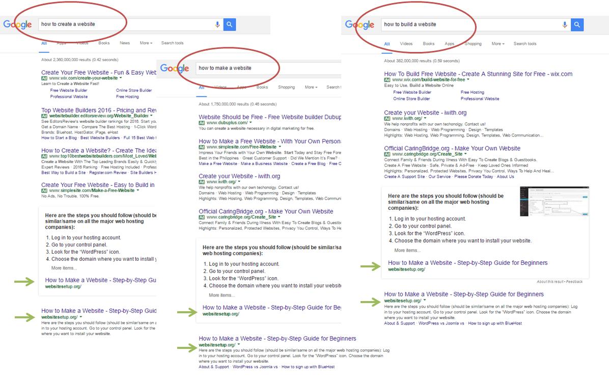 Posição 0 no Google